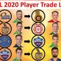 IPL 2020 Player Trade List - Which Player Transfer to Which IPL Team