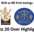 Rcb vs RR First Innings Last 10 Overs Highlights Today Match - Ball By Ball